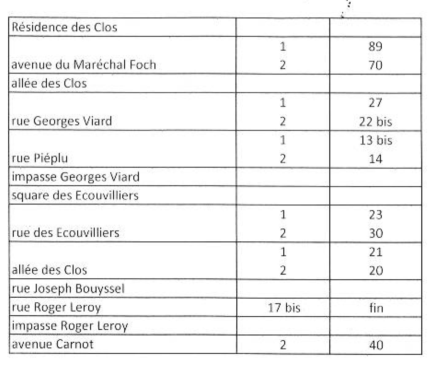liste rues périmètre pass sncf 2